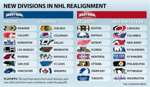 cp-nhl-realignment