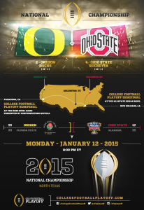 CFB Playoff Infographic